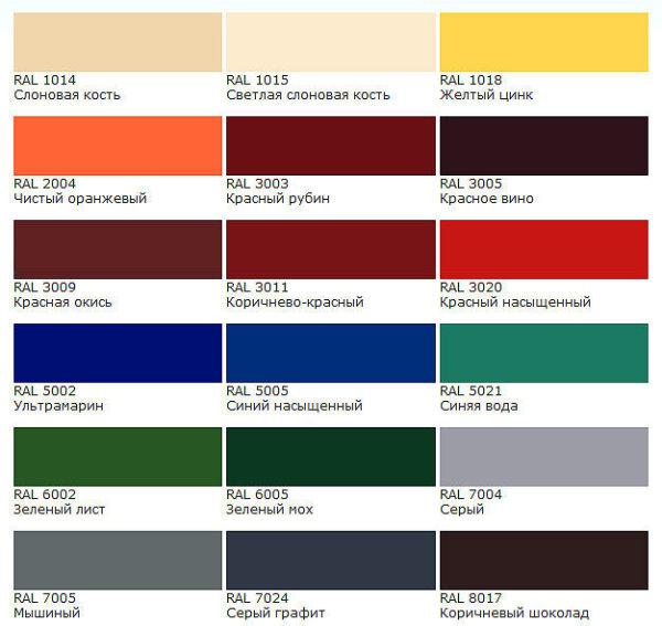 цвета профнастила и металлочерепицы