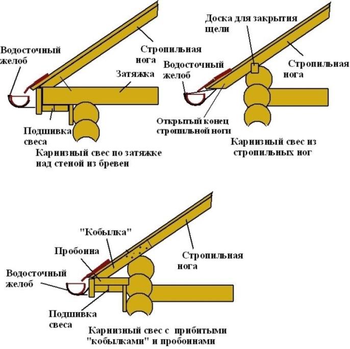 схема монтажа карнизов