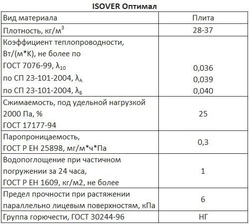 Минск цена кровли ремонт