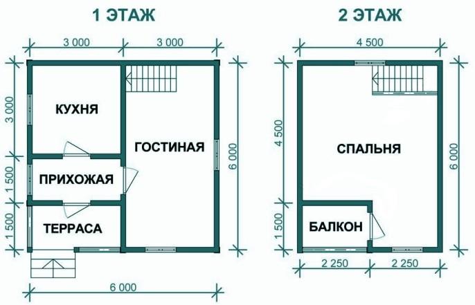 Планировка дома 6 на 6